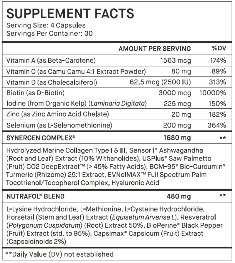 Nutrafor Core for Women Supplement Facts - Jennyfer F. Cocco, MD