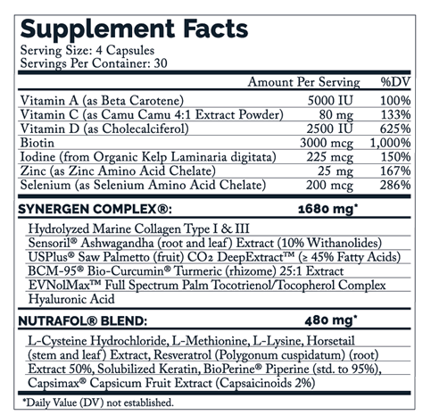 Nutrafol Women - Supplement Facts - Jennyfer F. Cocco MD